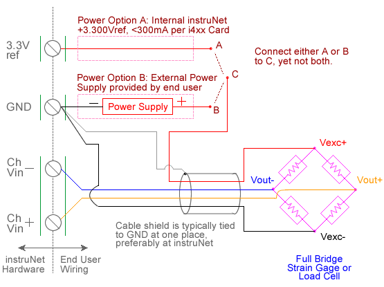 load cell wiring diagram load cell measurement with usb data acquisition hardware