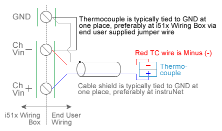 thermocouple wiring diagram efcaviation