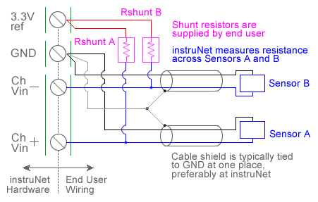 rtd temperature measurement with usb data acquisition ... thermistor wiring diagram dual