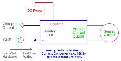analog current output with usb data acquisition hardware software