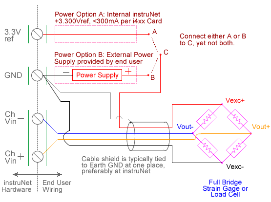 4 wire load cell wiring diagram voltage, current or resistance calibration strain gage ...
